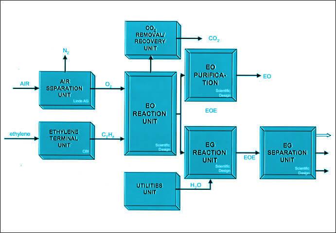 Diagram Proses Produksi